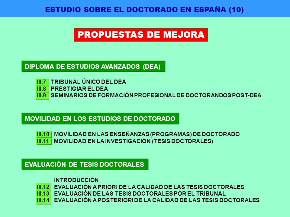 DIPLOMA DE ESTUDIOS AVANZADOS (DEA) III.7 TRIBUNAL ÚNICO DEL DEA III.8 PRESTIGIAR EL DEA III.9 SEMINARIOS DE FORMACIÓN PROFESIONAL DE DOCTORANDOS POST-DEA MOVILIDAD EN LOS ESTUDIOS DE DOCTORADO III.10 MOVILIDAD EN LAS ENSEÑANZAS (PROGRAMAS) DE DOCTORADO III.11 MOVILIDAD EN LA INVESTIGACIÓN (TESIS DOCTORALES) EVALUACIÓN DE TESIS DOCTORALES INTRODUCCIÓN III.12 EVALUACIÓN A PRIORI DE LA CALIDAD DE LAS TESIS DOCTORALES III.13 EVALUACIÓN DE LAS TESIS DOCTORALES POR EL TRIBUNAL III.14 EVALUACIÓN A POSTERIORI DE LA CALIDAD DE LAS TESIS DOCTORALES ESTUDIO SOBRE EL DOCTORADO EN ESPAÑA (10) PROPUESTAS DE MEJORA