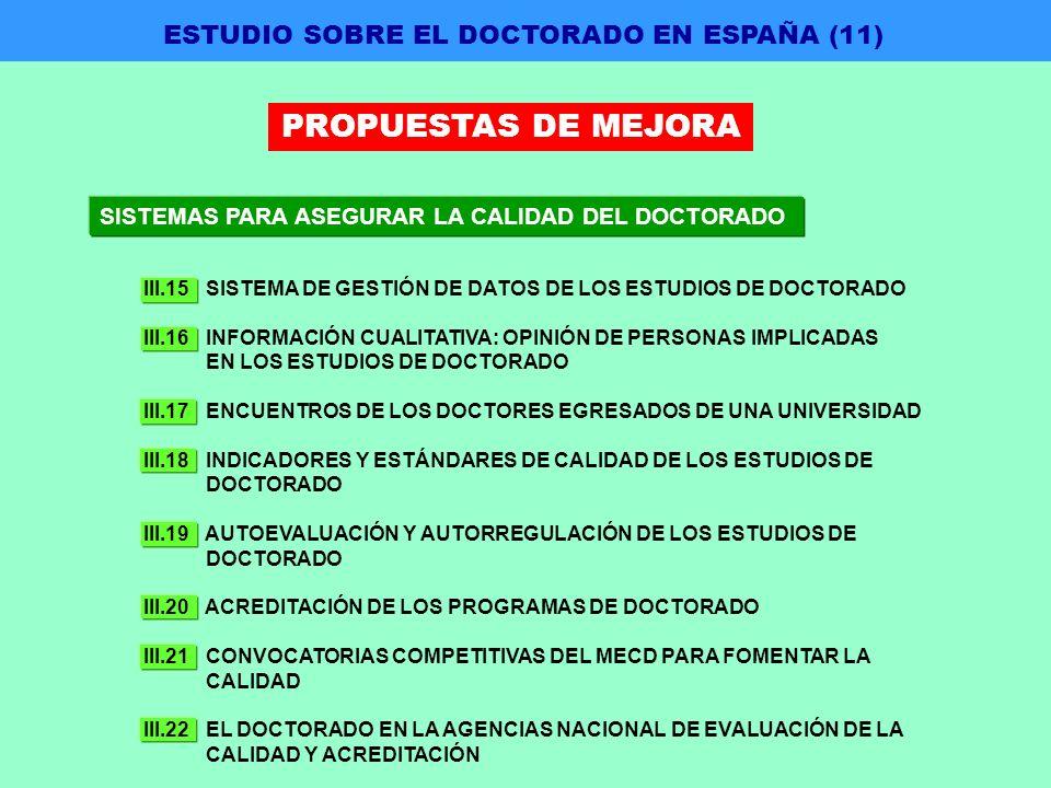 SISTEMAS PARA ASEGURAR LA CALIDAD DEL DOCTORADO III.15 SISTEMA DE GESTIÓN DE DATOS DE LOS ESTUDIOS DE DOCTORADO III.16 INFORMACIÓN CUALITATIVA: OPINIÓN DE PERSONAS IMPLICADAS EN LOS ESTUDIOS DE DOCTORADO III.17 ENCUENTROS DE LOS DOCTORES EGRESADOS DE UNA UNIVERSIDAD III.18 INDICADORES Y ESTÁNDARES DE CALIDAD DE LOS ESTUDIOS DE DOCTORADO III.19 AUTOEVALUACIÓN Y AUTORREGULACIÓN DE LOS ESTUDIOS DE DOCTORADO III.20 ACREDITACIÓN DE LOS PROGRAMAS DE DOCTORADO III.21 CONVOCATORIAS COMPETITIVAS DEL MECD PARA FOMENTAR LA CALIDAD III.22 EL DOCTORADO EN LA AGENCIAS NACIONAL DE EVALUACIÓN DE LA CALIDAD Y ACREDITACIÓN ESTUDIO SOBRE EL DOCTORADO EN ESPAÑA (11) PROPUESTAS DE MEJORA