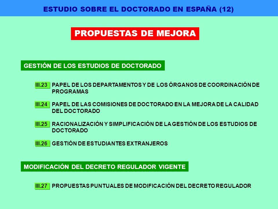 GESTIÓN DE LOS ESTUDIOS DE DOCTORADO III.23 PAPEL DE LOS DEPARTAMENTOS Y DE LOS ÓRGANOS DE COORDINACIÓN DE PROGRAMAS III.24 PAPEL DE LAS COMISIONES DE DOCTORADO EN LA MEJORA DE LA CALIDAD DEL DOCTORADO III.25 RACIONALIZACIÓN Y SIMPLIFICACIÓN DE LA GESTIÓN DE LOS ESTUDIOS DE DOCTORADO III.26 GESTIÓN DE ESTUDIANTES EXTRANJEROS MODIFICACIÓN DEL DECRETO REGULADOR VIGENTE III.27 PROPUESTAS PUNTUALES DE MODIFICACIÓN DEL DECRETO REGULADOR ESTUDIO SOBRE EL DOCTORADO EN ESPAÑA (12) PROPUESTAS DE MEJORA