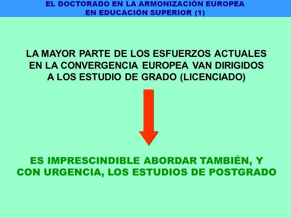 LA MAYOR PARTE DE LOS ESFUERZOS ACTUALES EN LA CONVERGENCIA EUROPEA VAN DIRIGIDOS A LOS ESTUDIO DE GRADO (LICENCIADO) ES IMPRESCINDIBLE ABORDAR TAMBIÉN, Y CON URGENCIA, LOS ESTUDIOS DE POSTGRADO EL DOCTORADO EN LA ARMONIZACIÓN EUROPEA EN EDUCACIÓN SUPERIOR (1)