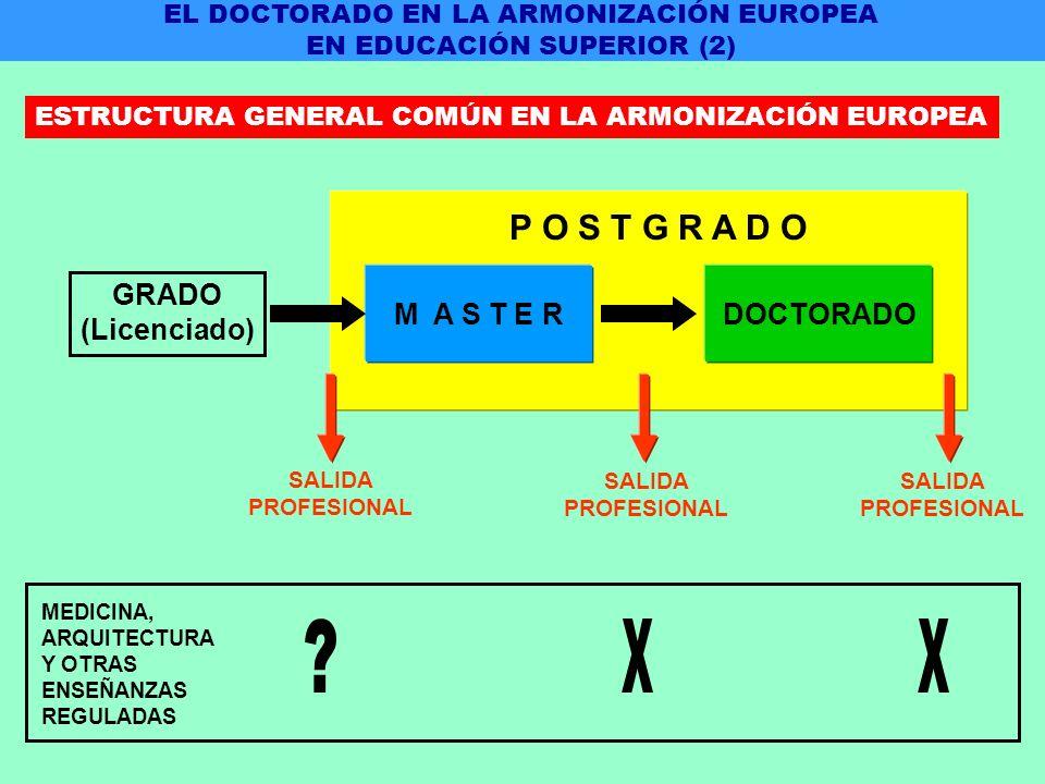 GRADO (Licenciado) M A S T E RDOCTORADO P O S T G R A D O SALIDA PROFESIONAL SALIDA PROFESIONAL SALIDA PROFESIONAL MEDICINA, ARQUITECTURA Y OTRAS ENSEÑANZAS REGULADAS EL DOCTORADO EN LA ARMONIZACIÓN EUROPEA EN EDUCACIÓN SUPERIOR (2) ESTRUCTURA GENERAL COMÚN EN LA ARMONIZACIÓN EUROPEA