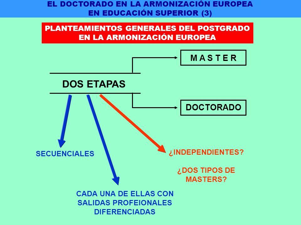 DOS ETAPAS M A S T E R DOCTORADO SECUENCIALES ¿INDEPENDIENTES.