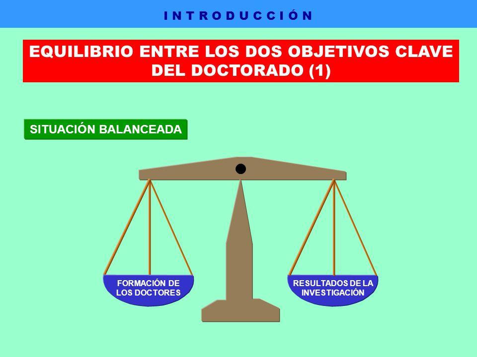 SITUACIÓN BALANCEADA FORMACIÓN DE LOS DOCTORES RESULTADOS DE LA INVESTIGACIÓN I N T R O D U C C I Ó N EQUILIBRIO ENTRE LOS DOS OBJETIVOS CLAVE DEL DOCTORADO (1)