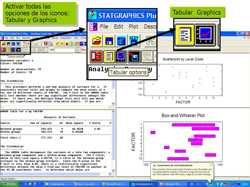 Activar todas las opciones de los iconos: Tabular y Graphics Tabular Graphics