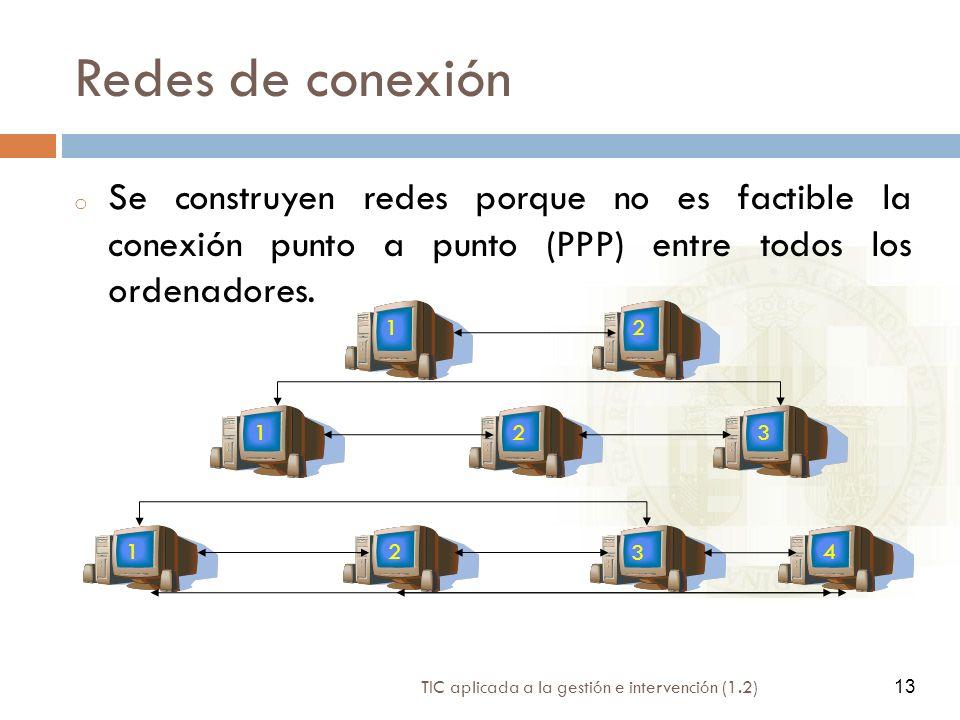 13 TIC aplicada a la gestión e intervención (1.2) 13 Redes de conexión o Se construyen redes porque no es factible la conexión punto a punto (PPP) ent