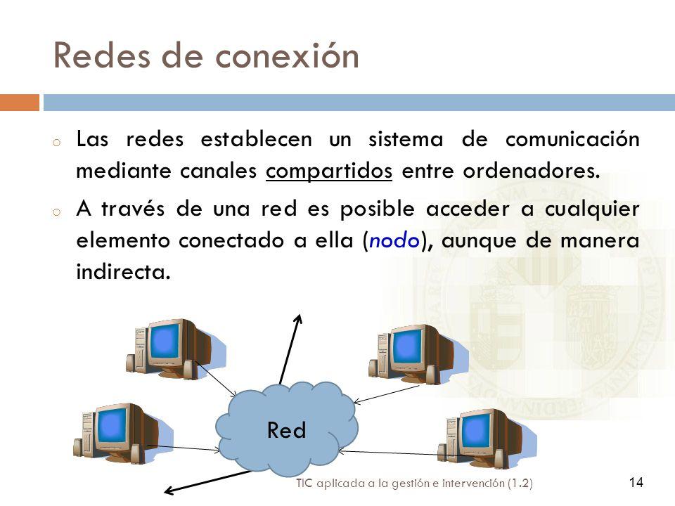 14 TIC aplicada a la gestión e intervención (1.2) 14 Redes de conexión o Las redes establecen un sistema de comunicación mediante canales compartidos