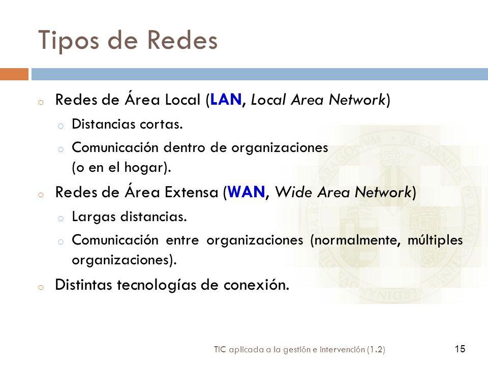 15 TIC aplicada a la gestión e intervención (1.2) 15 Tipos de Redes o Redes de Área Local (LAN, Local Area Network) o Distancias cortas. o Comunicació