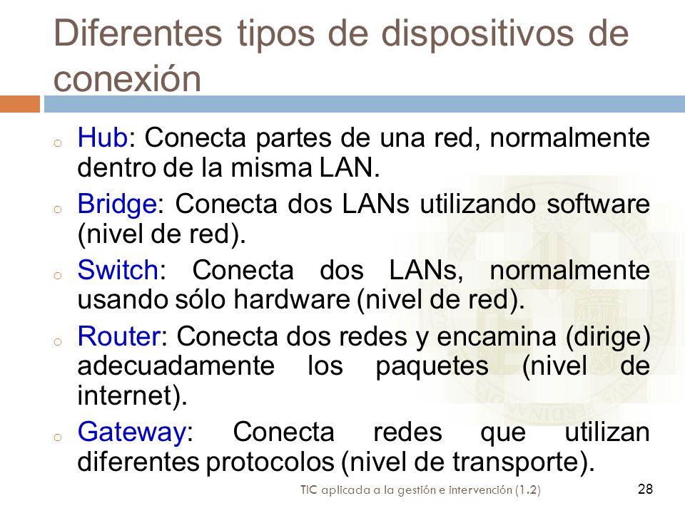 28 TIC aplicada a la gestión e intervención (1.2) 28 Diferentes tipos de dispositivos de conexión o Hub: Conecta partes de una red, normalmente dentro