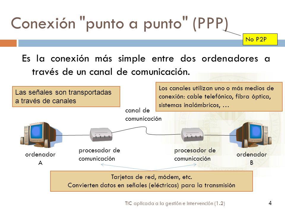 4 TIC aplicada a la gestión e intervención (1.2) 4 Conexión