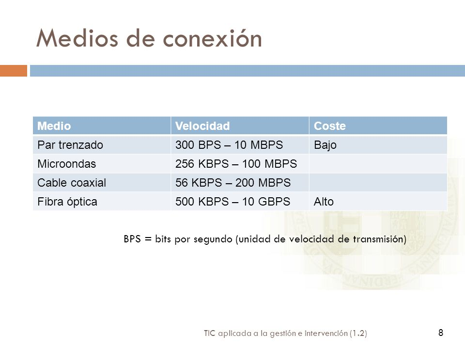 8 TIC aplicada a la gestión e intervención (1.2) 8 Medios de conexión MedioVelocidadCoste Par trenzado300 BPS – 10 MBPSBajo Microondas256 KBPS – 100 M