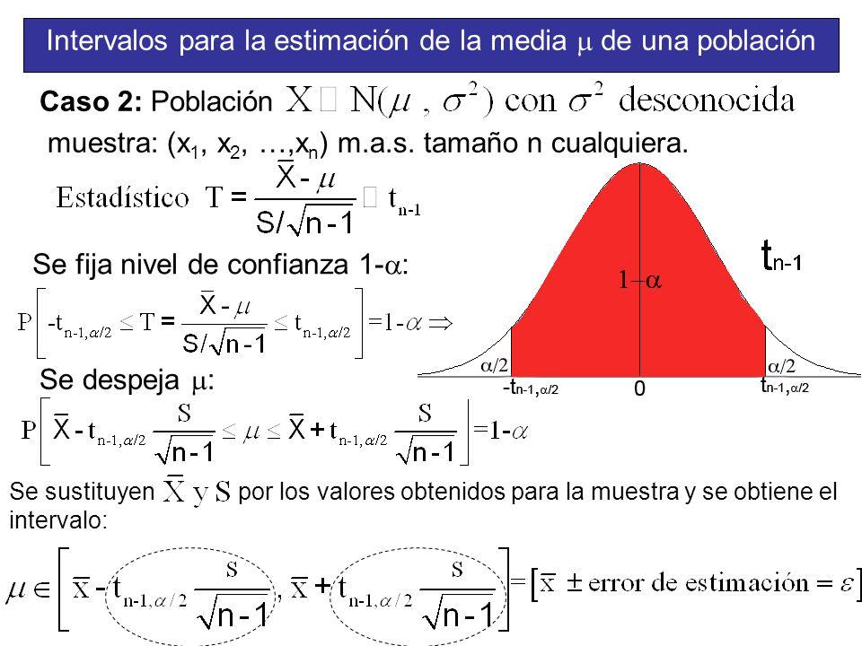 Intervalos para la estimación de la media de una población Caso 2: Población muestra: (x 1, x 2, …,x n ) m.a.s. tamaño n cualquiera. Se fija nivel de