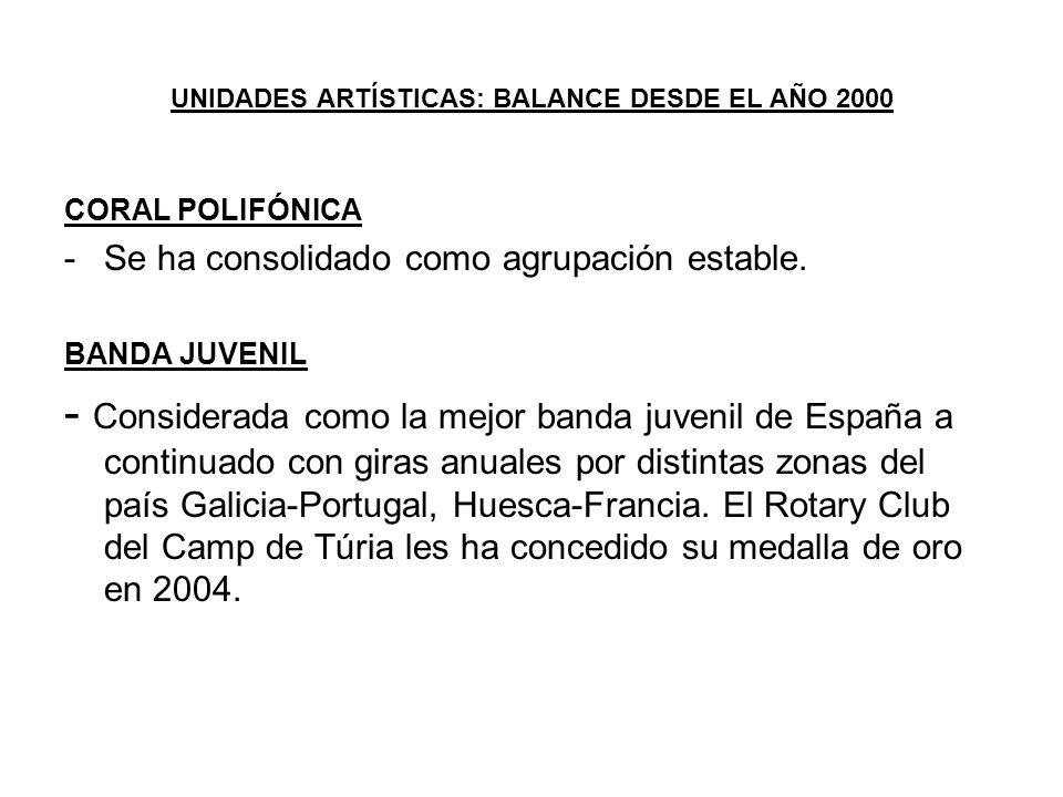 UNIDADES ARTÍSTICAS: BALANCE DESDE EL AÑO 2000 CORAL POLIFÓNICA -Se ha consolidado como agrupación estable. BANDA JUVENIL - Considerada como la mejor