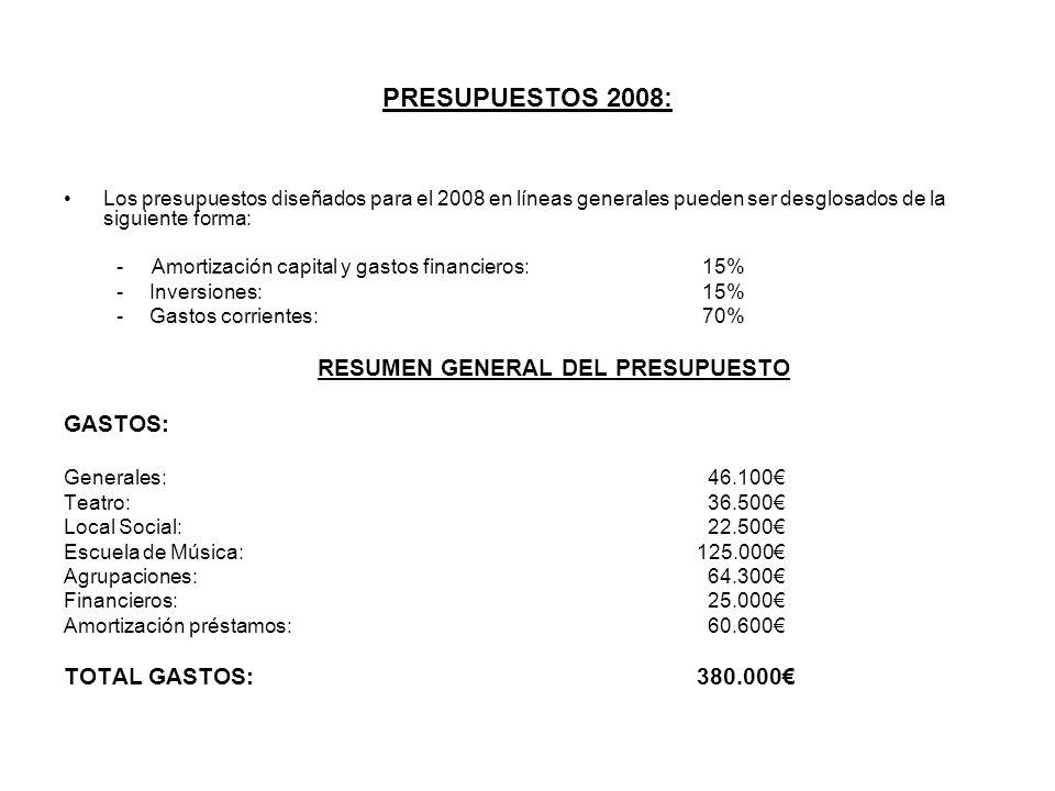 PRESUPUESTOS 2008: Los presupuestos diseñados para el 2008 en líneas generales pueden ser desglosados de la siguiente forma: - Amortización capital y