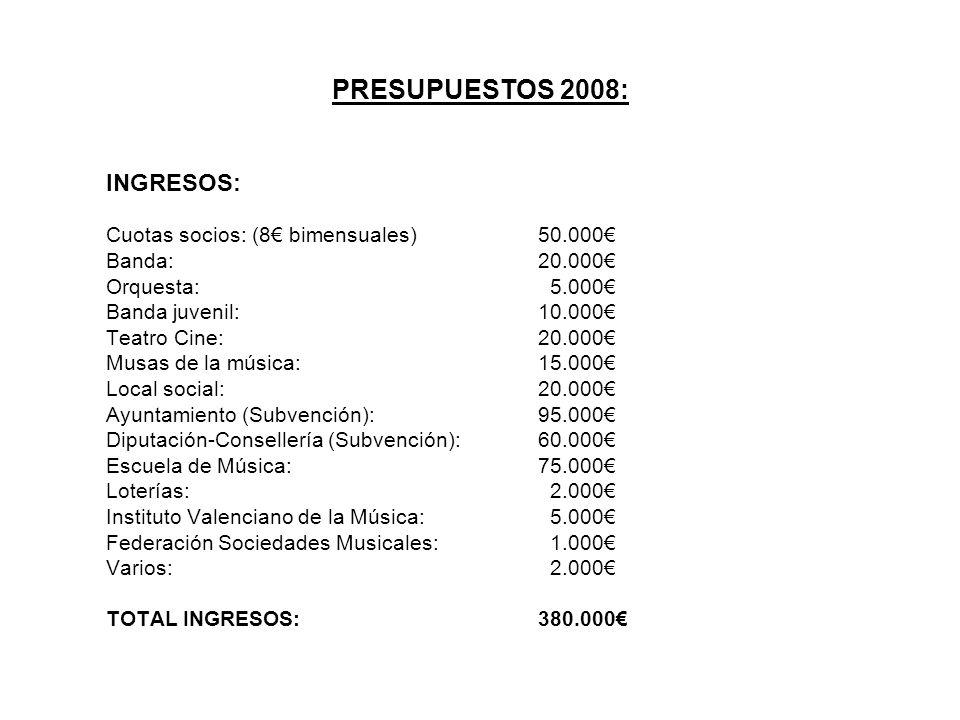 PRESUPUESTOS 2008: INGRESOS: Cuotas socios: (8 bimensuales)50.000 Banda:20.000 Orquesta: 5.000 Banda juvenil:10.000 Teatro Cine:20.000 Musas de la mús