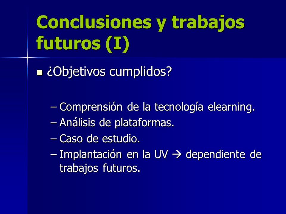 Conclusiones y trabajos futuros (I) ¿Objetivos cumplidos? ¿Objetivos cumplidos? –Comprensión de la tecnología elearning. –Análisis de plataformas. –Ca