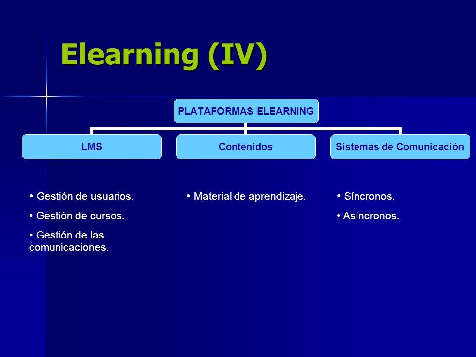 Elearning (IV) PLATAFORMAS ELEARNING LMSContenidos Sistemas de Comunicación Gestión de usuarios. Gestión de cursos. Gestión de las comunicaciones. Mat
