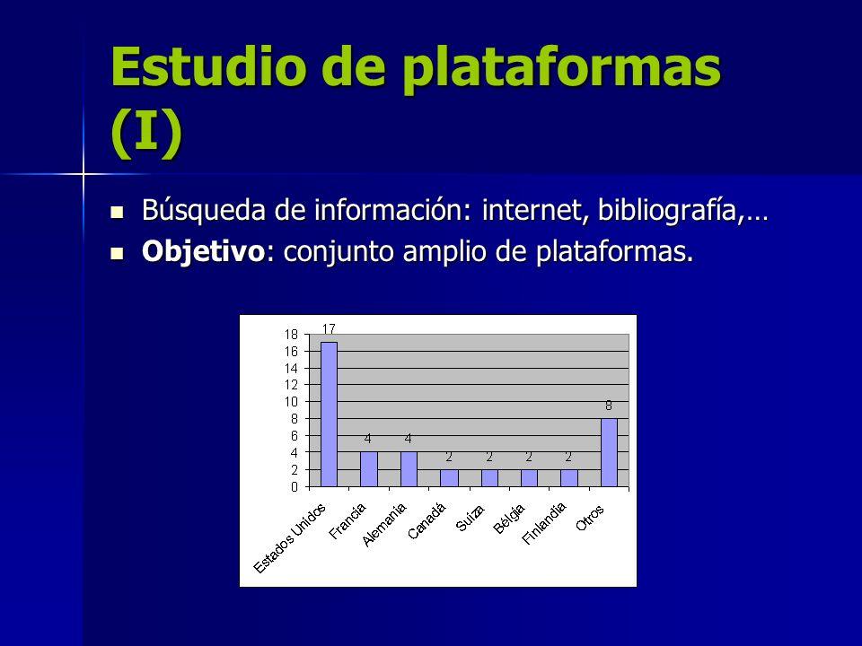 Estudio de plataformas (I) Búsqueda de información: internet, bibliografía,… Búsqueda de información: internet, bibliografía,… Objetivo: conjunto ampl