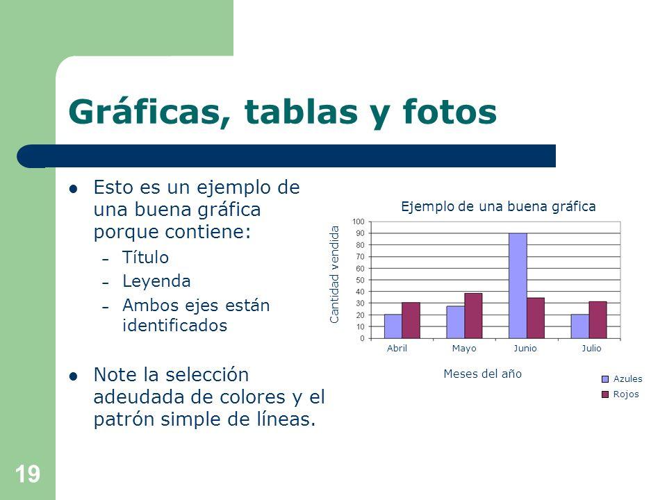 Gráficas, tablas y fotos Seleccione el Layot apropiado para la la foto o figura a insertar. Para insertar la imagen seleccione: – Insert – Picture – F