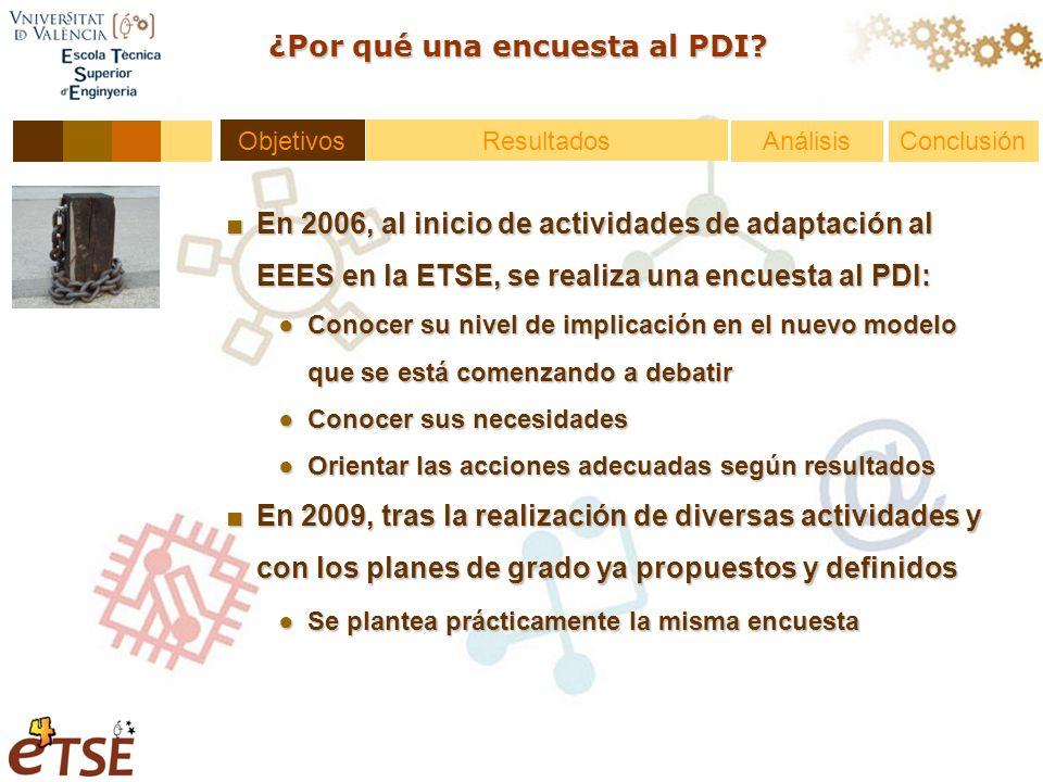 Resultados Objetivos ¿Por qué una encuesta al PDI.
