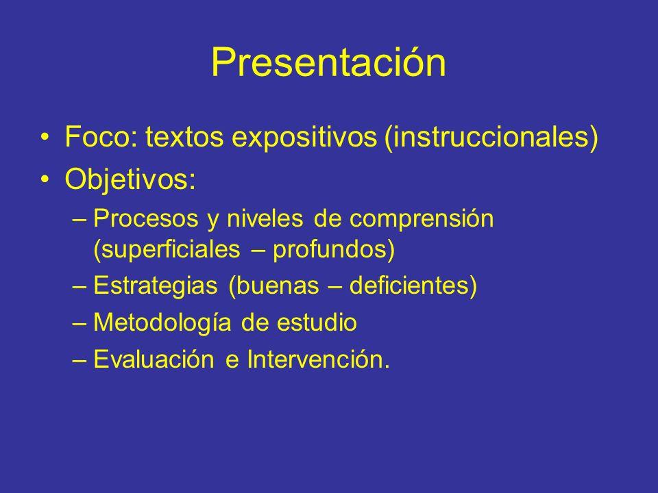 Presentación Foco: textos expositivos (instruccionales) Objetivos: –Procesos y niveles de comprensión (superficiales – profundos) –Estrategias (buenas