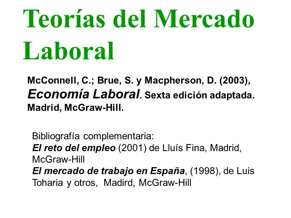 Teorías del Mercado Laboral McConnell, C.; Brue, S. y Macpherson, D. (2003), Economía Laboral. Sexta edición adaptada. Madrid, McGraw-Hill. Bibliograf