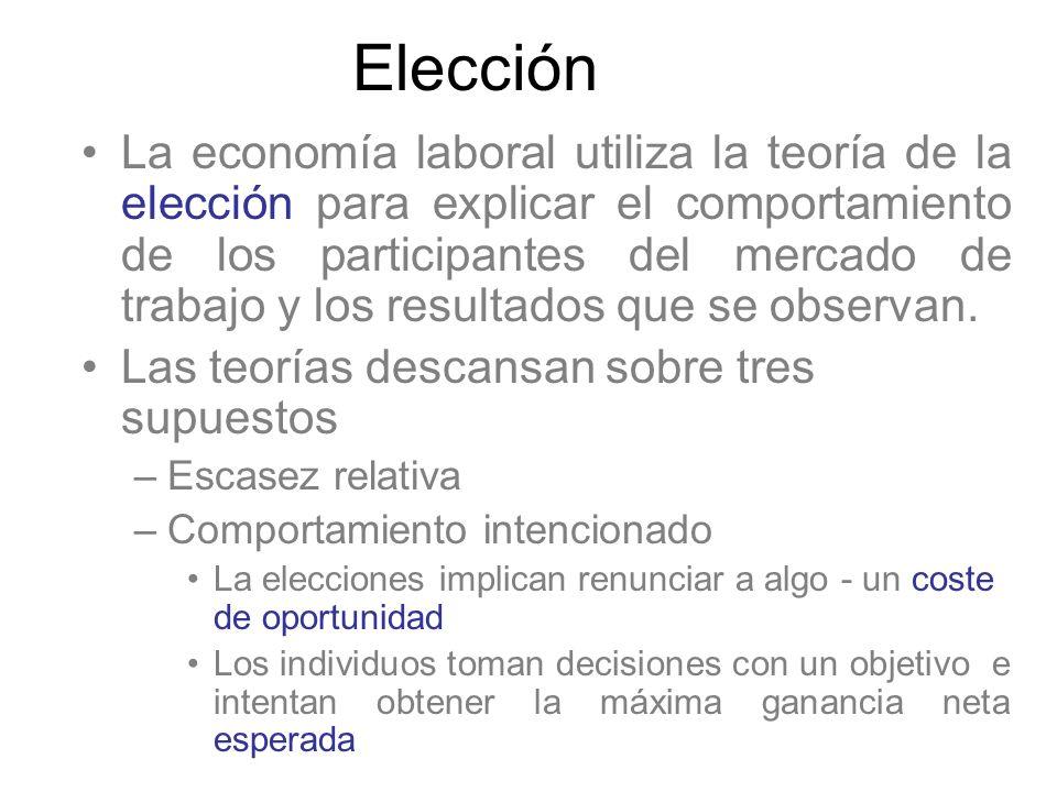 La economía laboral utiliza la teoría de la elección para explicar el comportamiento de los participantes del mercado de trabajo y los resultados que