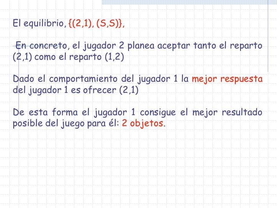 El equilibrio, {(2,1), (S,S)}, En concreto, el jugador 2 planea aceptar tanto el reparto (2,1) como el reparto (1,2) Dado el comportamiento del jugado
