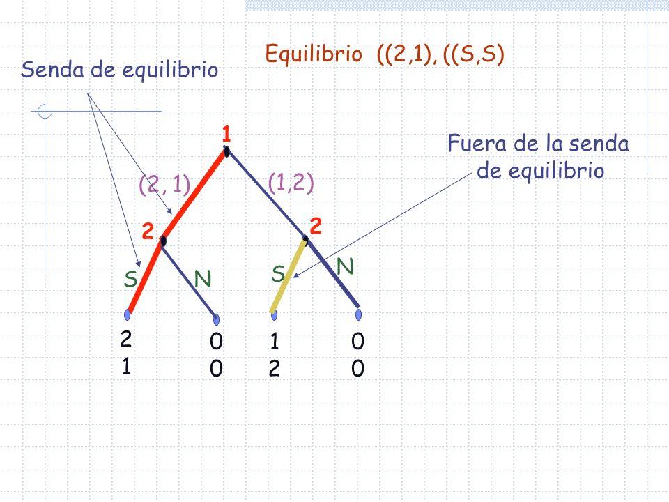 1 2 1212 0000 2121 N (2, 1) 2 (1,2) S S N 0000 Senda de equilibrio Fuera de la senda de equilibrio Equilibrio ((2,1), ((S,S)