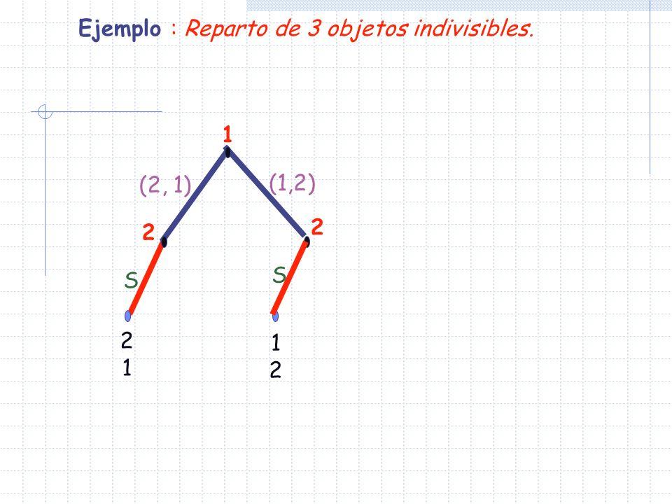 1 2 1212 2121 (2, 1) 2 (1,2) S S Ejemplo : Reparto de 3 objetos indivisibles.