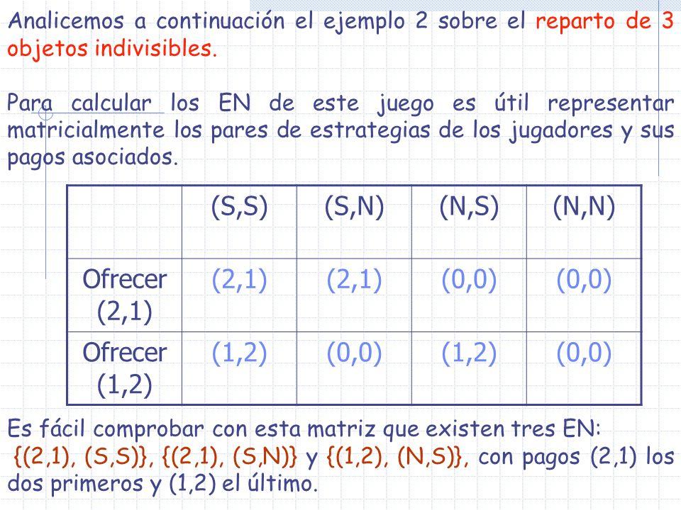Analicemos a continuación el ejemplo 2 sobre el reparto de 3 objetos indivisibles. Para calcular los EN de este juego es útil representar matricialmen