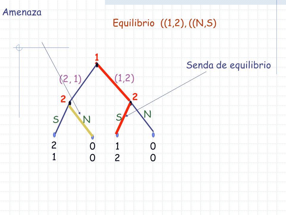 1 2 1212 0000 2121 N (2, 1) 2 (1,2) S S N 0000 Senda de equilibrio Equilibrio ((1,2), ((N,S) Amenaza