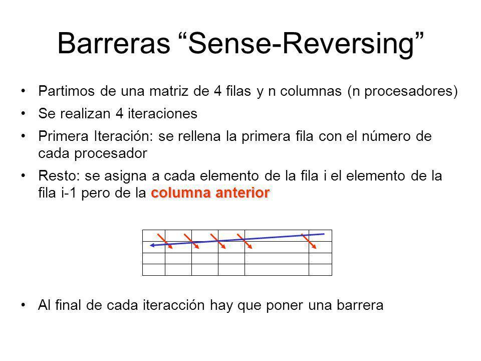 Barreras Sense-Reversing Partimos de una matriz de 4 filas y n columnas (n procesadores) Se realizan 4 iteraciones Primera Iteración: se rellena la primera fila con el número de cada procesador columna anteriorResto: se asigna a cada elemento de la fila i el elemento de la fila i-1 pero de la columna anterior Al final de cada iteracción hay que poner una barrera