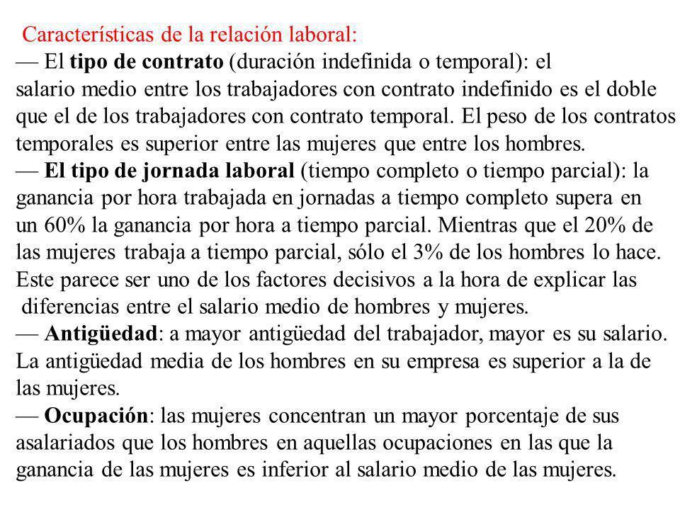 Características de la relación laboral: El tipo de contrato (duración indefinida o temporal): el salario medio entre los trabajadores con contrato ind