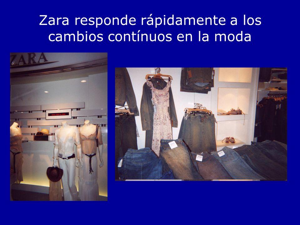 Zara responde rápidamente a los cambios contínuos en la moda