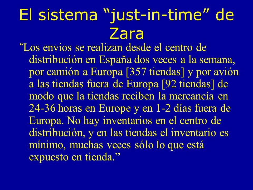 El sistema just-in-time de Zara Los envios se realizan desde el centro de distribución en España dos veces a la semana, por camión a Europa [357 tiend