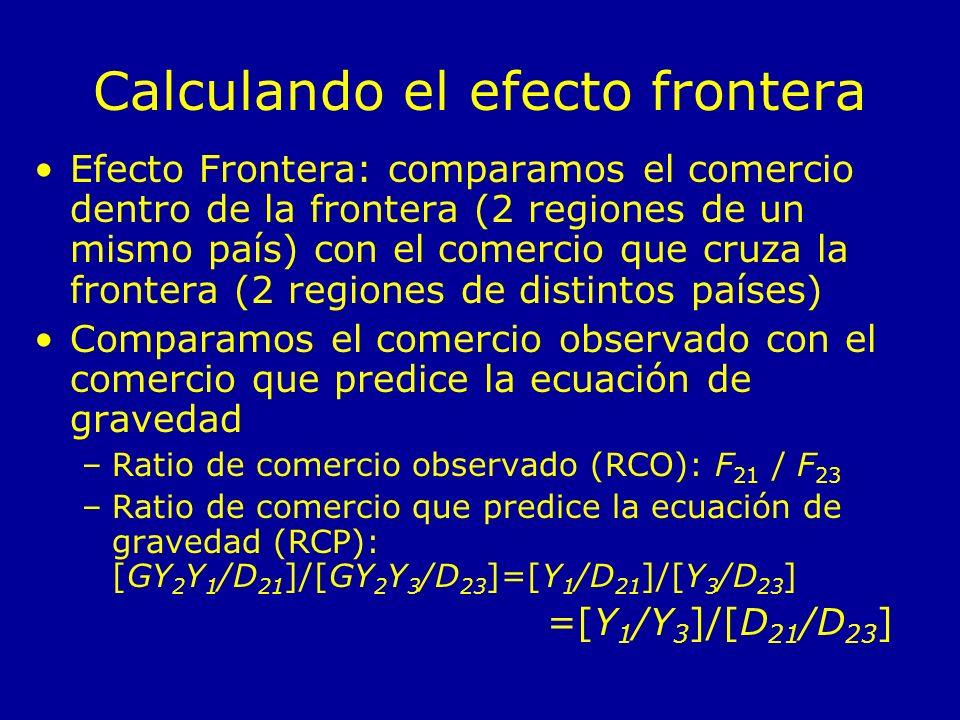 Calculando el efecto frontera Efecto Frontera: comparamos el comercio dentro de la frontera (2 regiones de un mismo país) con el comercio que cruza la