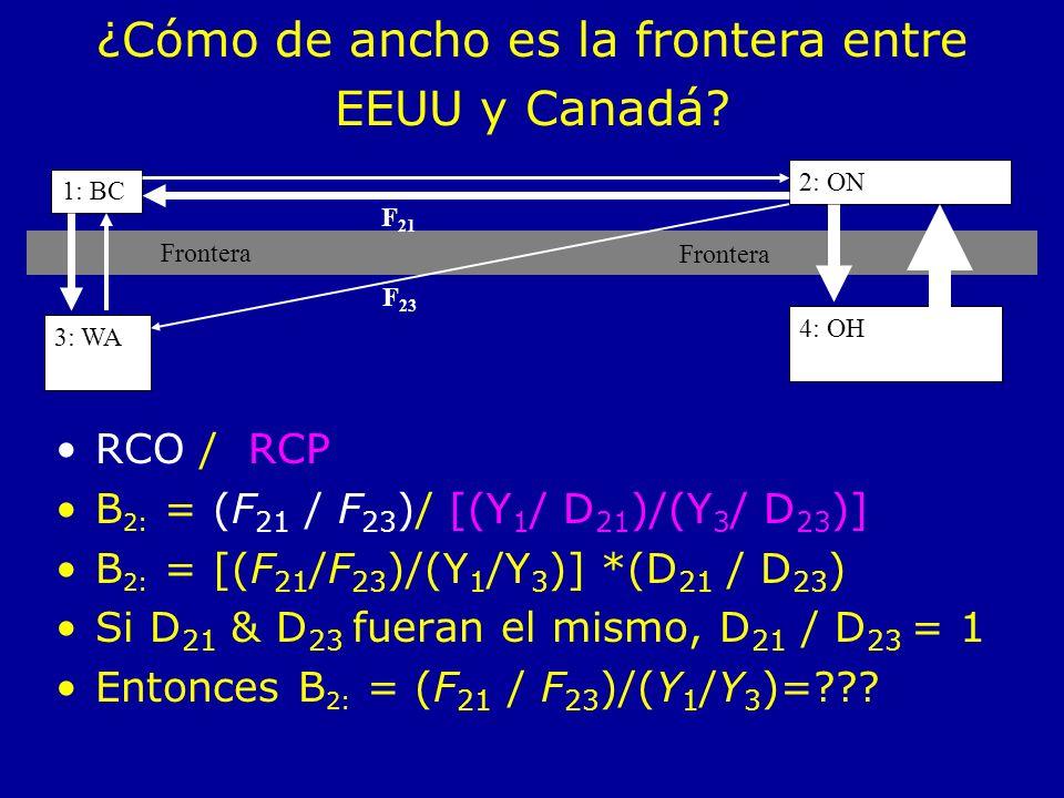 ¿Cómo de ancho es la frontera entre EEUU y Canadá? RCO / RCP B 2: = (F 21 / F 23 )/ [(Y 1 / D 21 )/(Y 3 / D 23 )] B 2: = [(F 21 /F 23 )/(Y 1 /Y 3 )] *