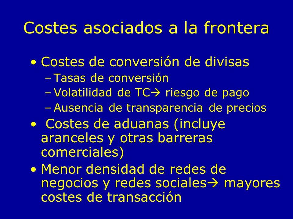 Costes asociados a la frontera Costes de conversión de divisas –Tasas de conversión –Volatilidad de TC riesgo de pago –Ausencia de transparencia de pr