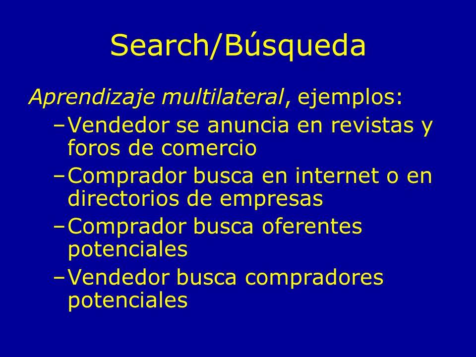 Search/Búsqueda Aprendizaje multilateral, ejemplos: –Vendedor se anuncia en revistas y foros de comercio –Comprador busca en internet o en directorios