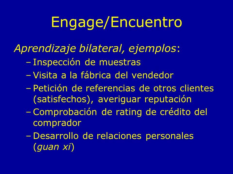 Engage/Encuentro Aprendizaje bilateral, ejemplos: –Inspección de muestras –Visita a la fábrica del vendedor –Petición de referencias de otros clientes