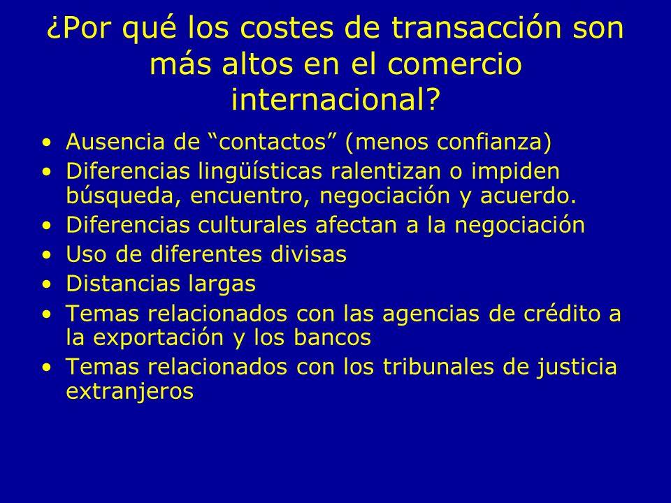 ¿Por qué los costes de transacción son más altos en el comercio internacional? Ausencia de contactos (menos confianza) Diferencias lingüísticas ralent