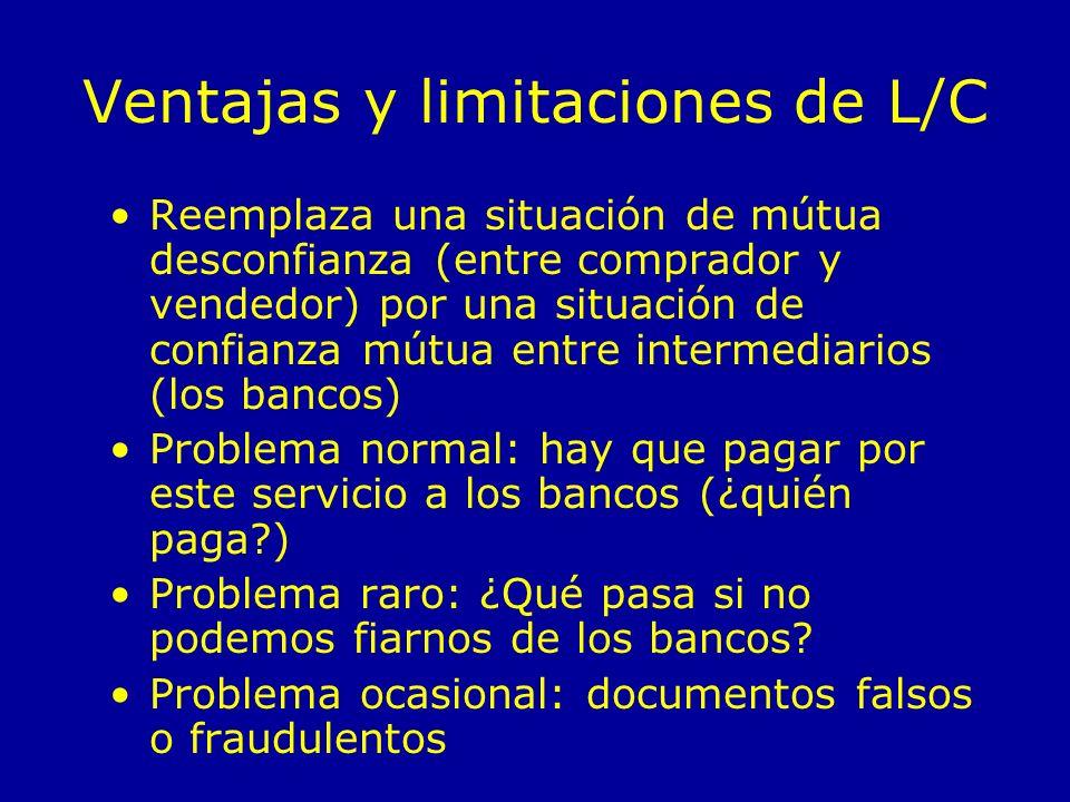 Ventajas y limitaciones de L/C Reemplaza una situación de mútua desconfianza (entre comprador y vendedor) por una situación de confianza mútua entre i