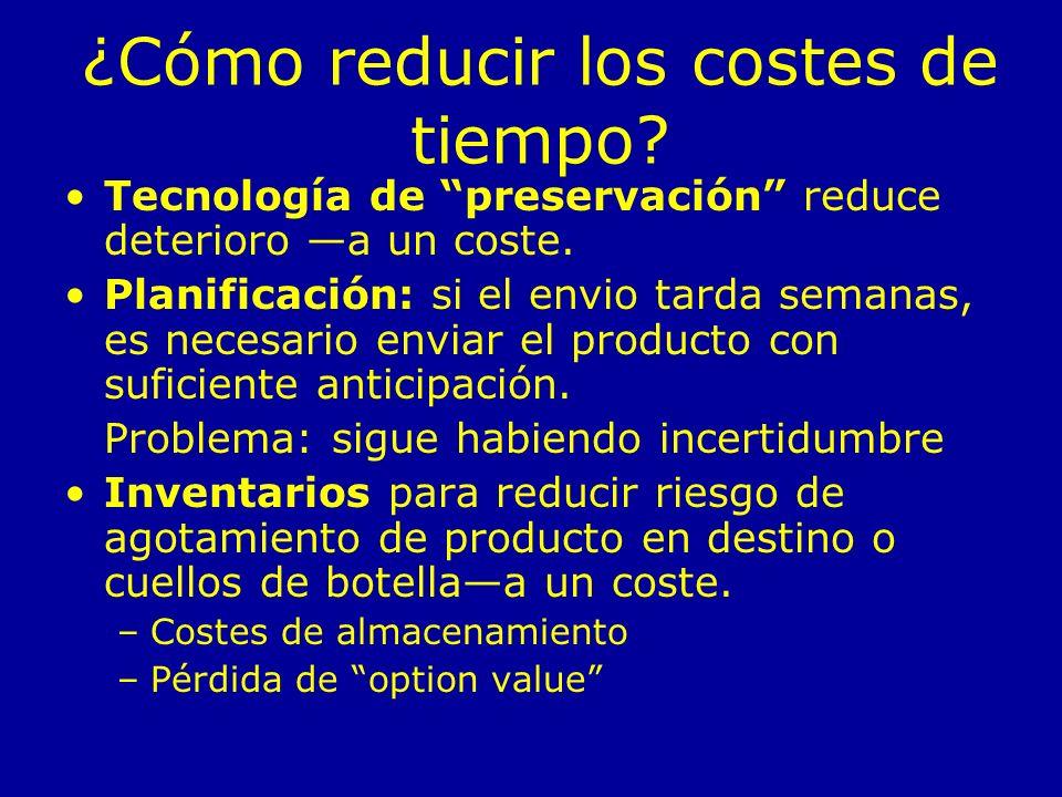¿Cómo reducir los costes de tiempo? Tecnología de preservación reduce deterioro a un coste. Planificación: si el envio tarda semanas, es necesario env