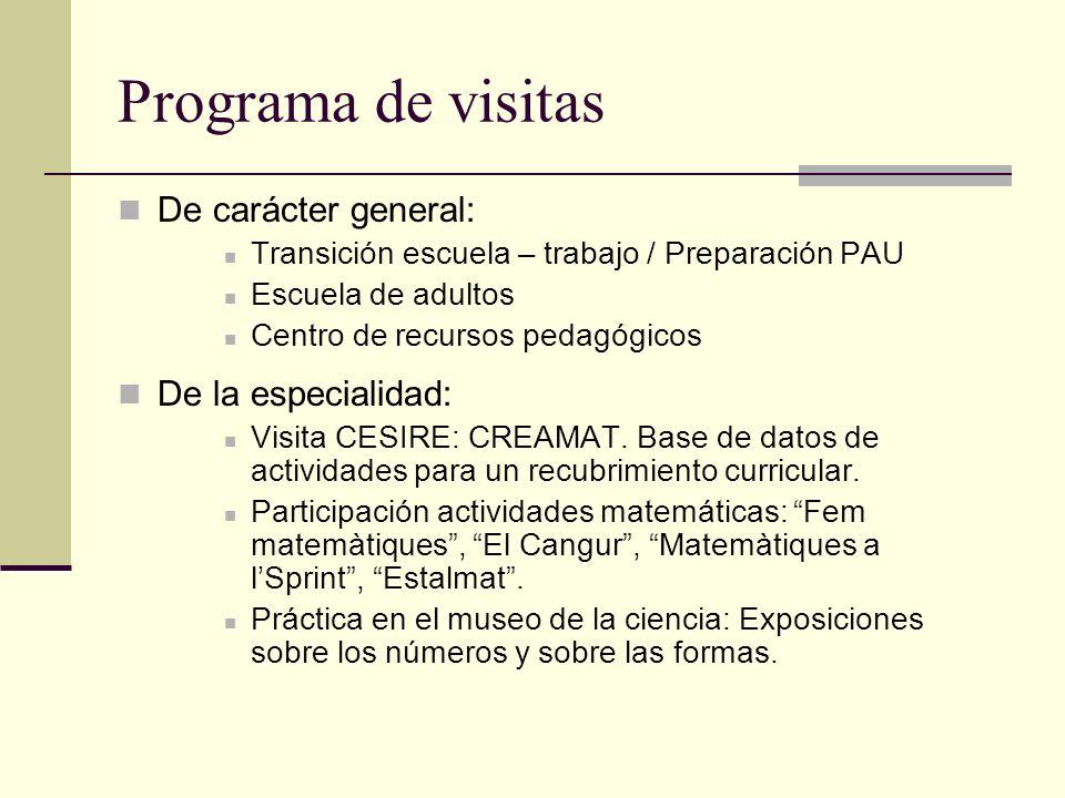 Programa de visitas De carácter general: Transición escuela – trabajo / Preparación PAU Escuela de adultos Centro de recursos pedagógicos De la especi