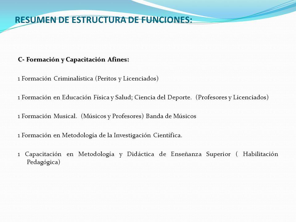 RESUMEN DE ESTRUCTURA DE FUNCIONES: C- Formación y Capacitación Afines: 1 Formación Criminalística (Peritos y Licenciados) 1 Formación en Educación Fí