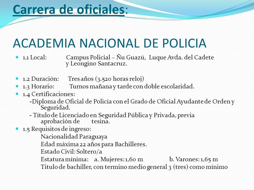 Carrera de oficiales: ACADEMIA NACIONAL DE POLICIA 1.1 Local:Campus Policial – Ñu Guazú, Luque Avda. del Cadete y Leongino Santacruz. 1.2 Duración: Tr