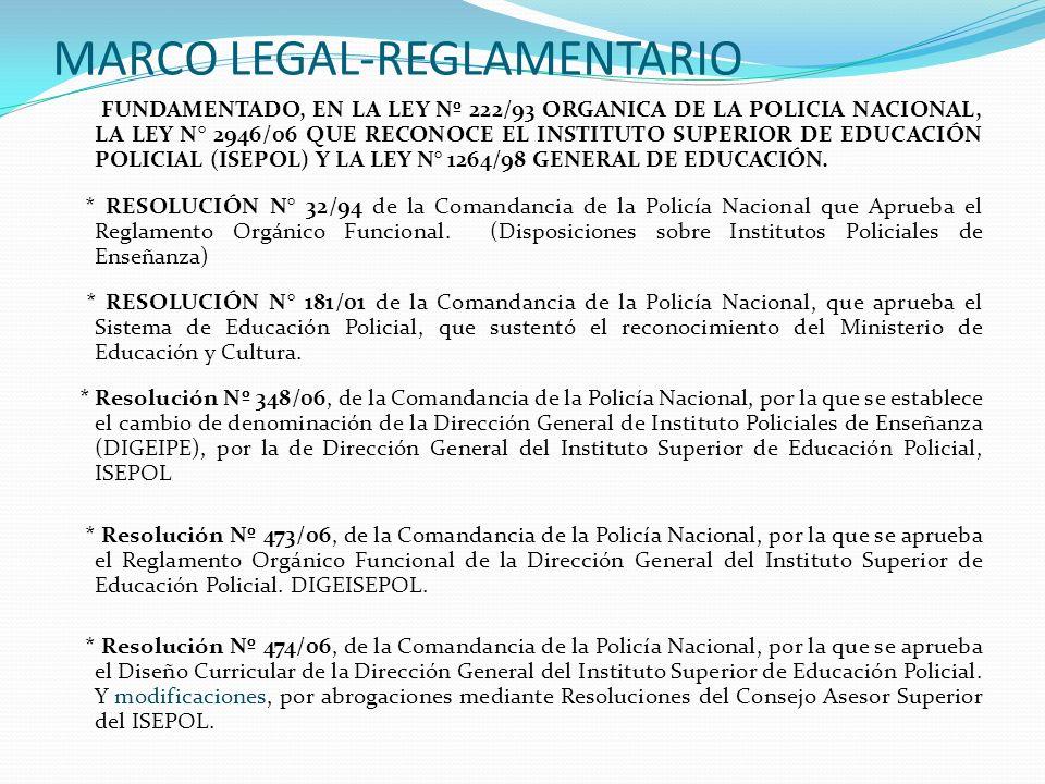 MARCO REGLAMENTARIO Y DIRECTIVA ACADEMICA * Resolución Nº 433/05, de la Comandancia de la Policía Nacional, por la que se reglamenta el proceso de selección, mediante concurso de títulos, meritos y aptitudes del personal docente y técnicos.
