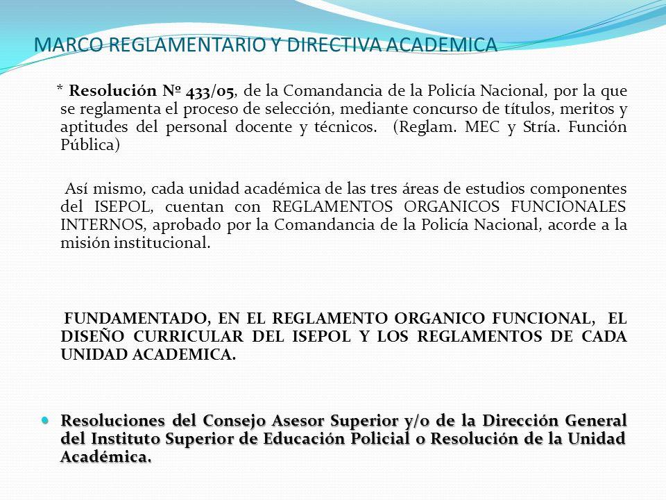 MARCO REGLAMENTARIO Y DIRECTIVA ACADEMICA * Resolución Nº 433/05, de la Comandancia de la Policía Nacional, por la que se reglamenta el proceso de sel