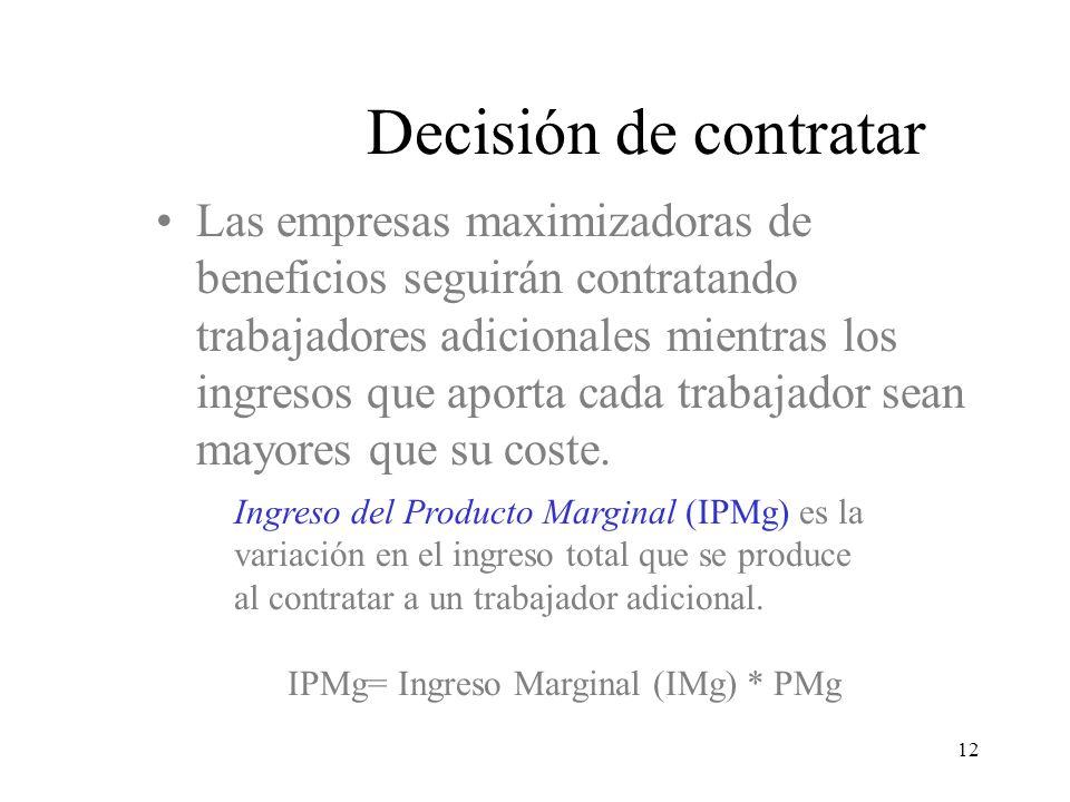 12 Ingreso del Producto Marginal (IPMg) es la variación en el ingreso total que se produce al contratar a un trabajador adicional. IPMg= Ingreso Margi