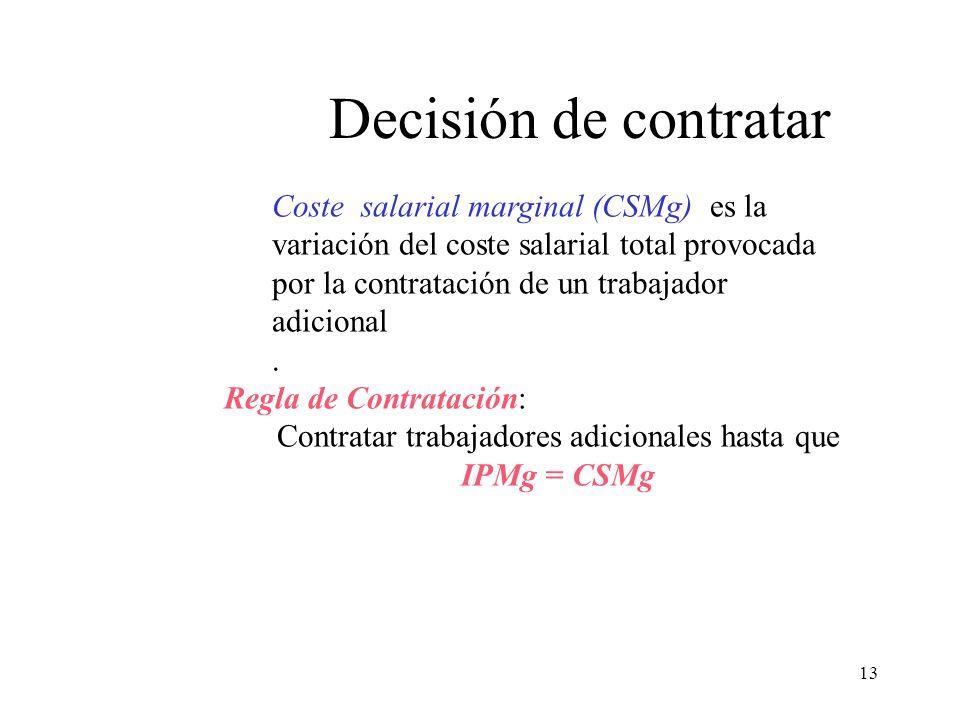 13 Coste salarial marginal (CSMg) es la variación del coste salarial total provocada por la contratación de un trabajador adicional. Regla de Contrata